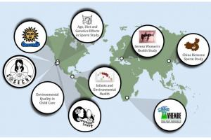 Map of CERCH's Global Research Centers: US, China, Italy, South Africa and Central America