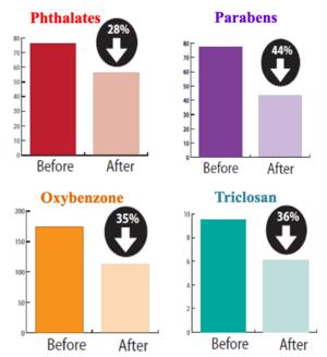 HERMOSA Study Results